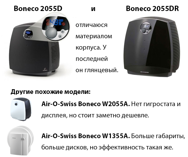 Отличия увлажнителей Air-O-Swiss Boneco W2055D/W2055DR и W1355A