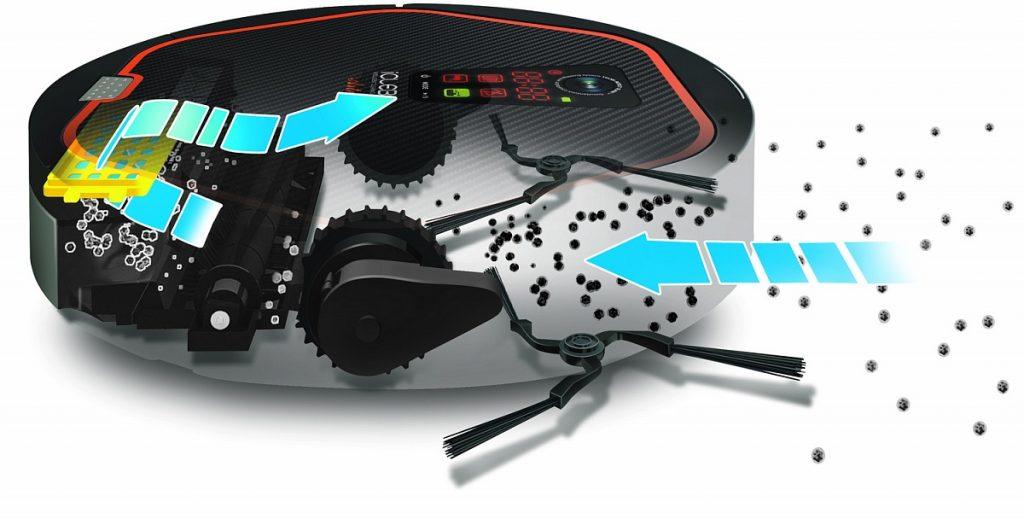 Робот пылесос iclebo arte black