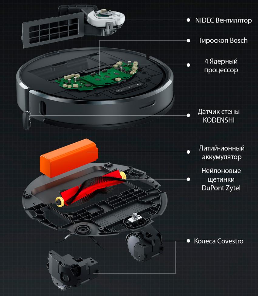 устройство робота пылесоса Xiaomi Mi Roborock Sweep T6