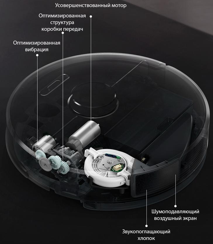 робот пылесос xiaomi mi Roborock T6