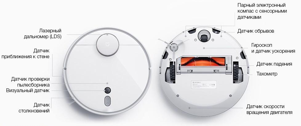Датчики робота пылесоса Xiaomi Mijia Sweeping Robot 1S